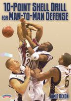 10-Point Shell Drill for Man-to-Man Defense