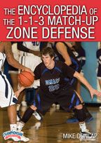 Encyclopedia of the 1-1-3 Match-up Zone Defense