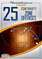 BasketballCoach.com presents: 25 Continuity Zone Offenses