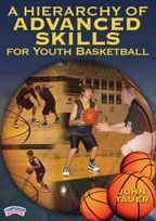 A Hierarchy of Advanced Skills for Youth Basketball